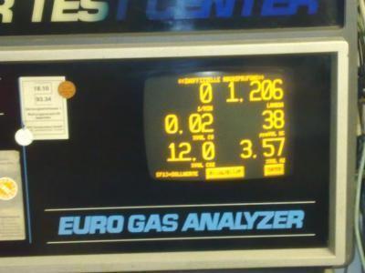 Analizator gazu
